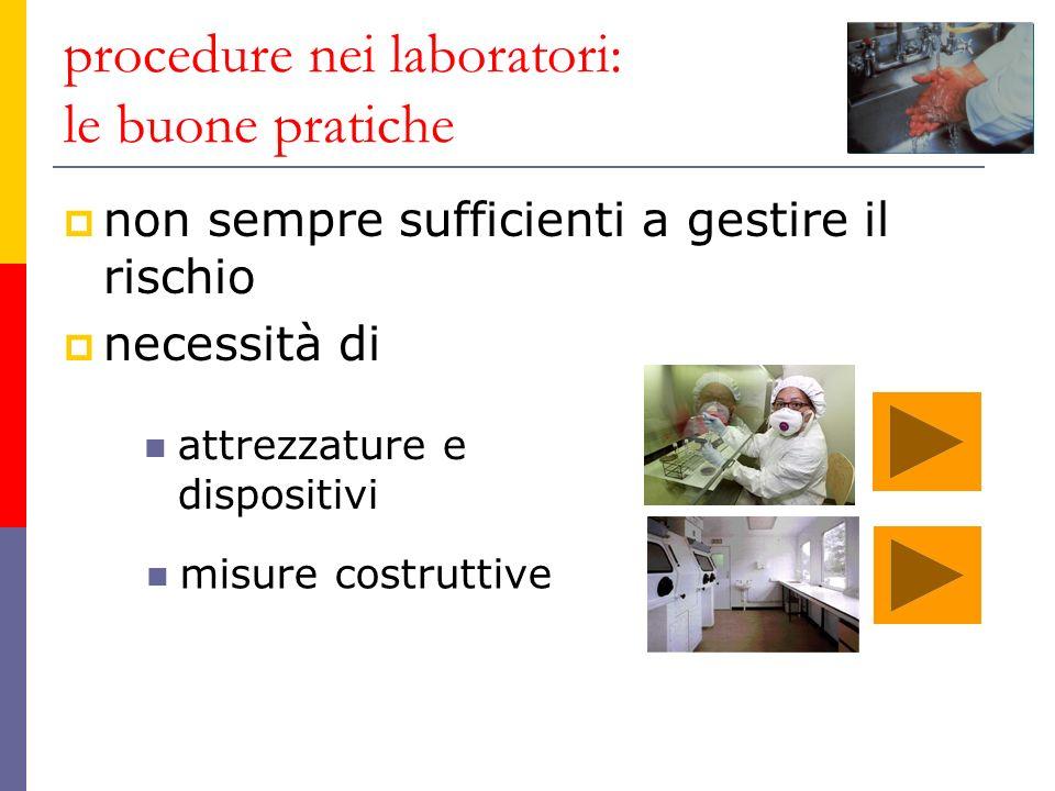 procedure nei laboratori: le buone pratiche non sempre sufficienti a gestire il rischio necessità di attrezzature e dispositivi misure costruttive