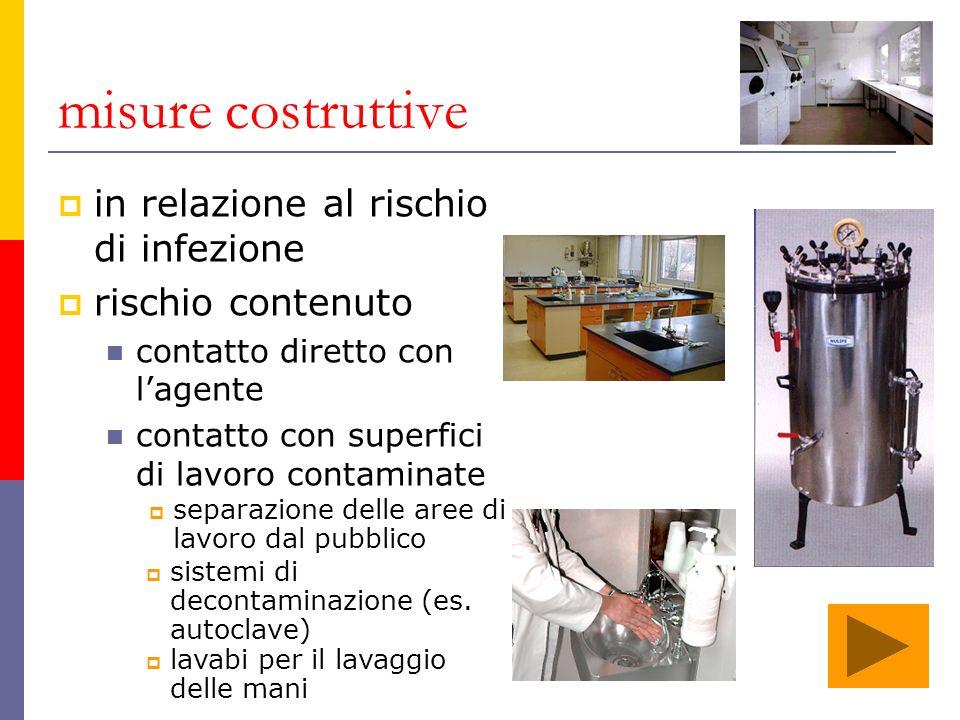 misure costruttive in relazione al rischio di infezione rischio contenuto contatto diretto con lagente contatto con superfici di lavoro contaminate se