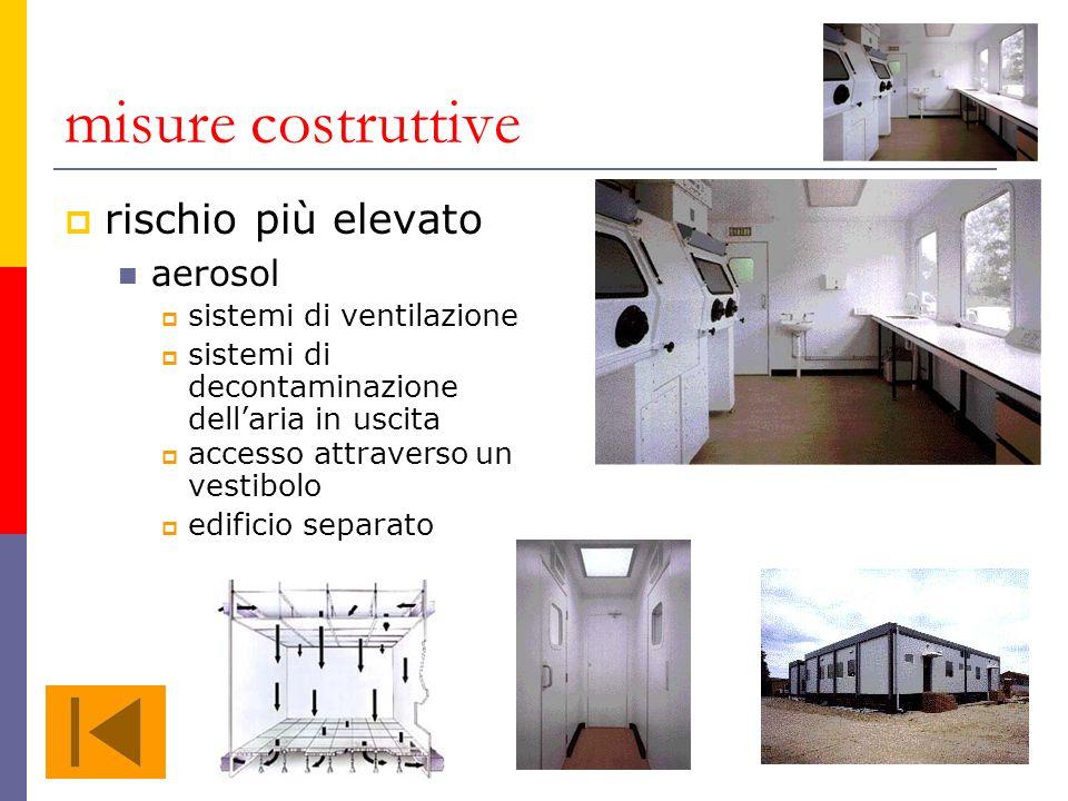 misure costruttive rischio più elevato aerosol sistemi di ventilazione sistemi di decontaminazione dellaria in uscita accesso attraverso un vestibolo