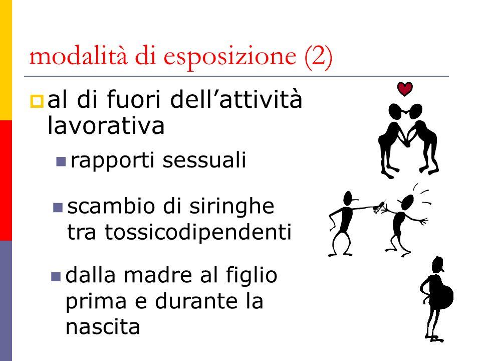 modalità di esposizione (2) al di fuori dellattività lavorativa rapporti sessuali scambio di siringhe tra tossicodipendenti dalla madre al figlio prim