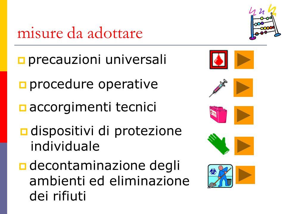 misure da adottare precauzioni universali procedure operative accorgimenti tecnici dispositivi di protezione individuale decontaminazione degli ambien