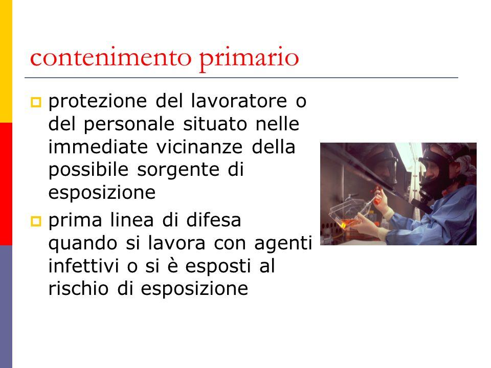 contenimento primario protezione del lavoratore o del personale situato nelle immediate vicinanze della possibile sorgente di esposizione prima linea