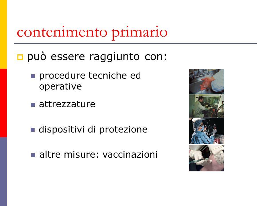 contenimento primario può essere raggiunto con: procedure tecniche ed operative attrezzature dispositivi di protezione altre misure: vaccinazioni