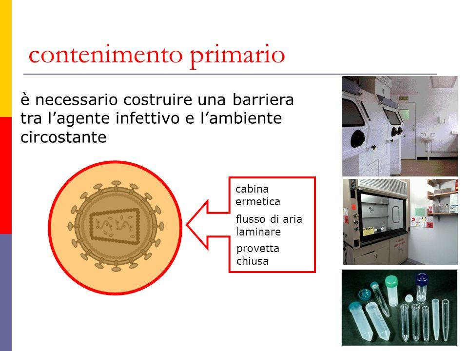 è necessario costruire una barriera tra lagente infettivo e lambiente circostante contenimento primario cabina ermetica flusso di aria laminare provet