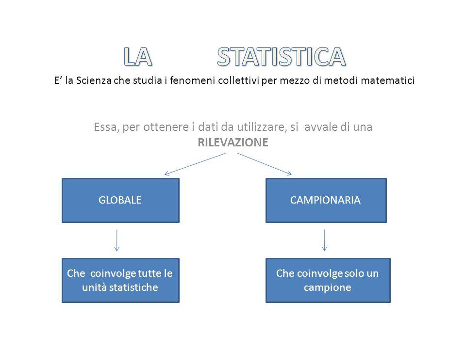 Essa, per ottenere i dati da utilizzare, si avvale di una RILEVAZIONE GLOBALECAMPIONARIA Che coinvolge tutte le unità statistiche Che coinvolge solo u