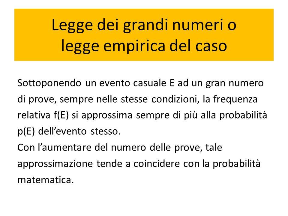 Legge dei grandi numeri o legge empirica del caso Sottoponendo un evento casuale E ad un gran numero di prove, sempre nelle stesse condizioni, la freq