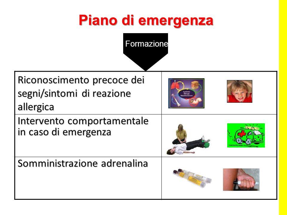 Formazione Piano di emergenza Riconoscimento precoce dei segni/sintomi di reazione allergica Intervento comportamentale in caso di emergenza Somminist