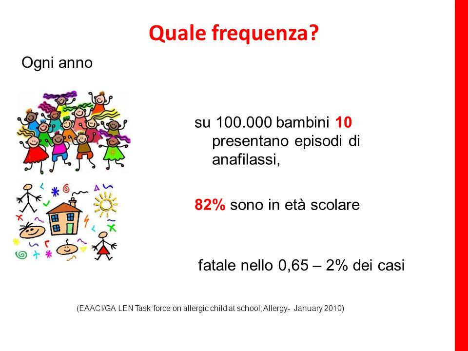Quale frequenza? su 100.000 bambini 10 presentano episodi di anafilassi, 82% sono in età scolare (EAACI/GA LEN Task force on allergic child at school;