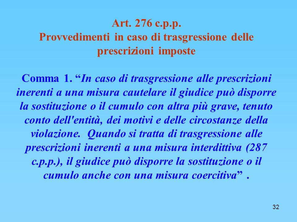 32 Art.276 c.p.p. Provvedimenti in caso di trasgressione delle prescrizioni imposte Comma 1.
