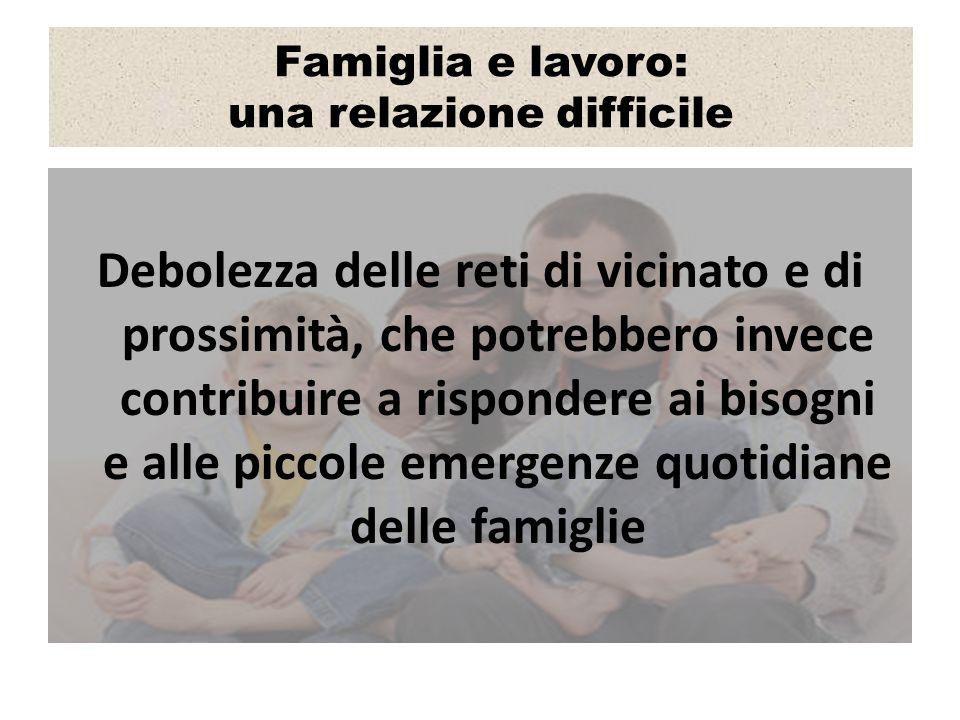 Famiglia e lavoro: una relazione difficile Debolezza delle reti di vicinato e di prossimità, che potrebbero invece contribuire a rispondere ai bisogni e alle piccole emergenze quotidiane delle famiglie