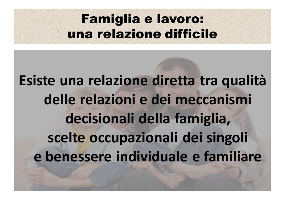 Famiglia e lavoro: una relazione difficile Esiste una relazione diretta tra qualità delle relazioni e dei meccanismi decisionali della famiglia, scelte occupazionali dei singoli e benessere individuale e familiare