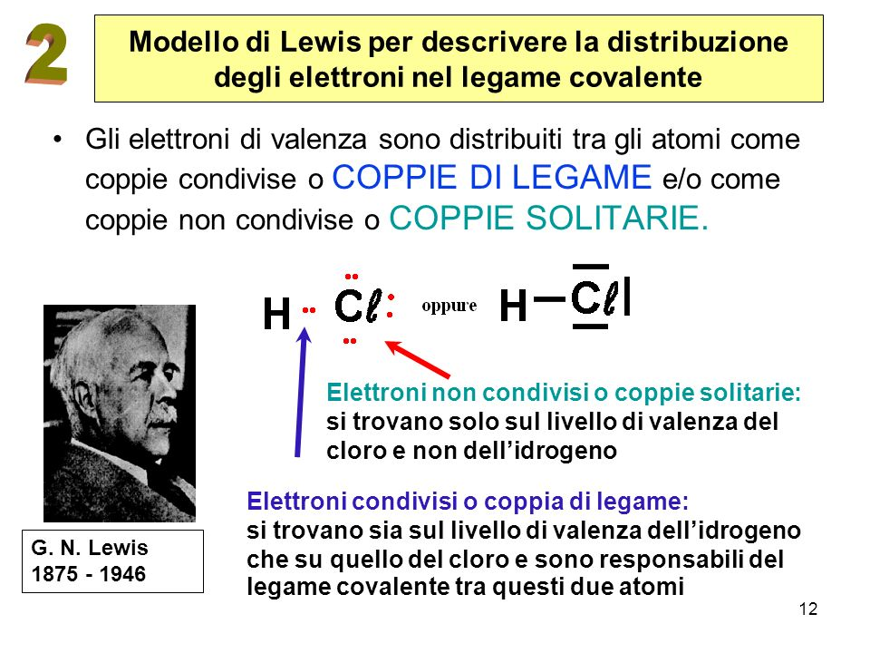 12 Modello di Lewis per descrivere la distribuzione degli elettroni nel legame covalente Gli elettroni di valenza sono distribuiti tra gli atomi come