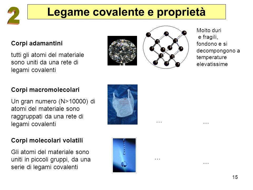 15 Legame covalente e proprietà Corpi adamantini tutti gli atomi del materiale sono uniti da una rete di legami covalenti Corpi macromolecolari Un gra