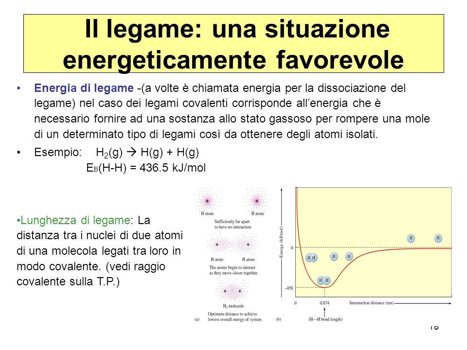 18 Il legame: una situazione energeticamente favorevole Energia di legame -(a volte è chiamata energia per la dissociazione del legame) nel caso dei l