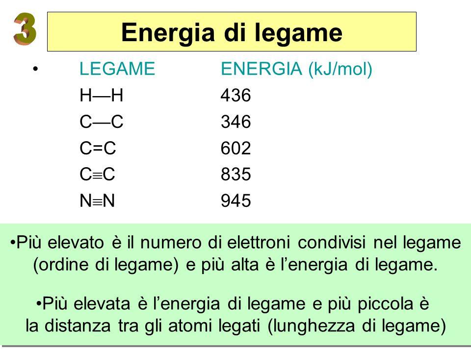 19 Più elevato è il numero di elettroni condivisi nel legame (ordine di legame) e più alta è lenergia di legame. Energia di legame LEGAME ENERGIA (kJ/