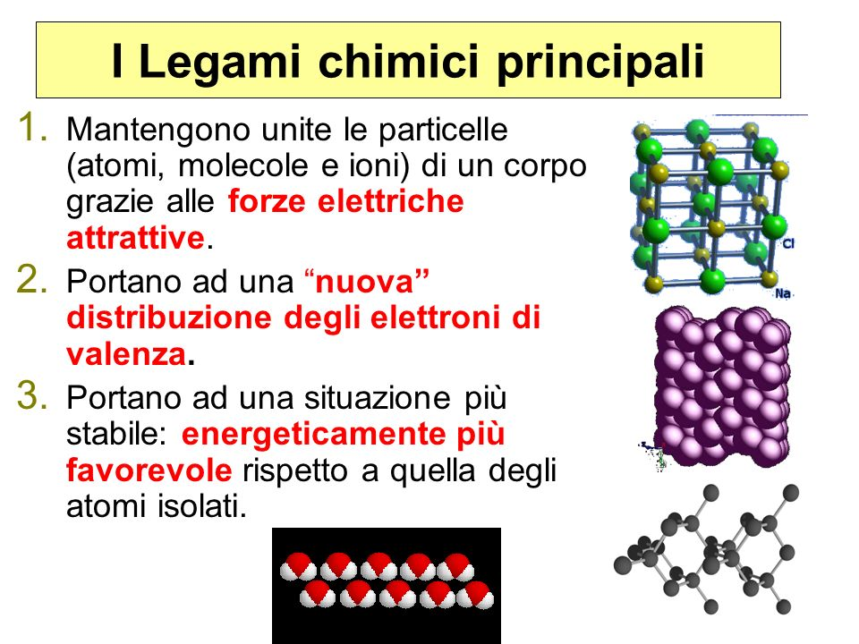 2 I Legami chimici principali 1. Mantengono unite le particelle (atomi, molecole e ioni) di un corpo grazie alle forze elettriche attrattive. 2. Porta