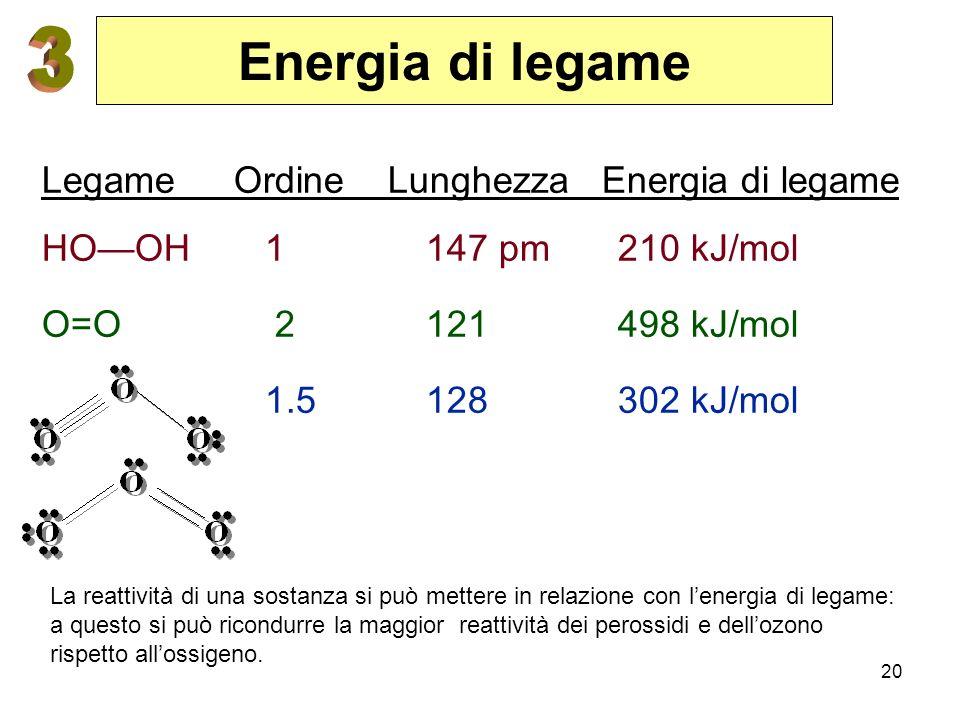 20 Energia di legame LegameOrdine Lunghezza Energia di legame HOOH 1147 pm210 kJ/mol O=O 2121 498 kJ/mol 1.5128302 kJ/mol La reattività di una sostanz