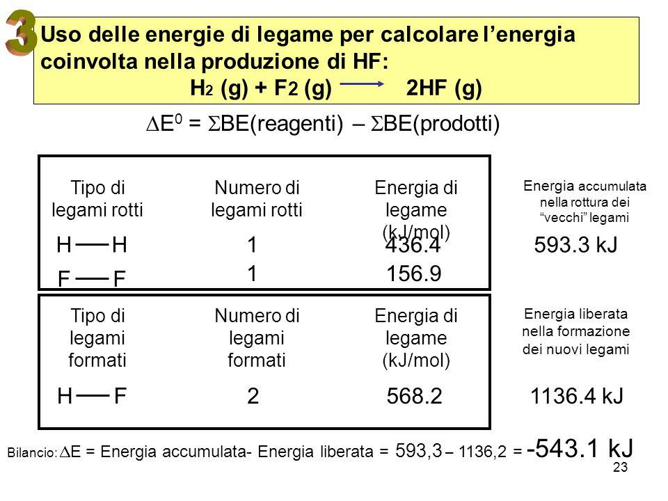 23 Uso delle energie di legame per calcolare lenergia coinvolta nella produzione di HF: H 2 (g) + F 2 (g) 2HF (g) E 0 = BE(reagenti) – BE(prodotti) Ti