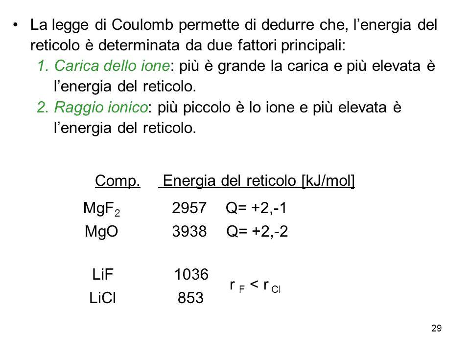 29 La legge di Coulomb permette di dedurre che, lenergia del reticolo è determinata da due fattori principali: 1.Carica dello ione: più è grande la ca