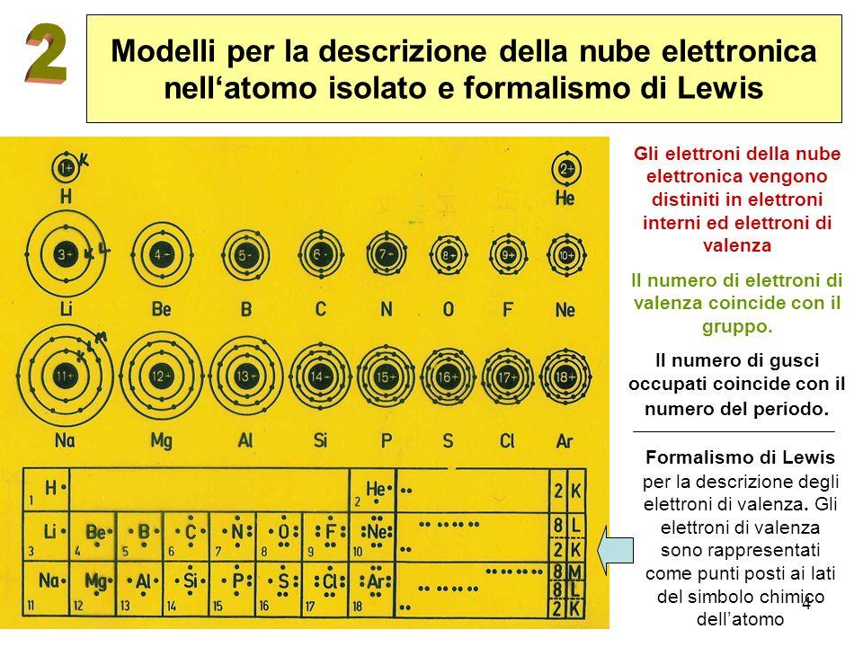 4 Modelli per la descrizione della nube elettronica nellatomo isolato e formalismo di Lewis Gli elettroni della nube elettronica vengono distiniti in
