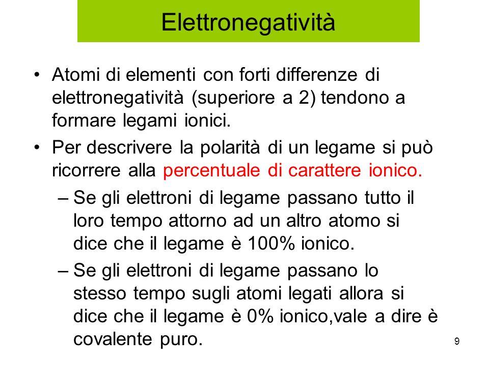 9 Atomi di elementi con forti differenze di elettronegatività (superiore a 2) tendono a formare legami ionici. Per descrivere la polarità di un legame