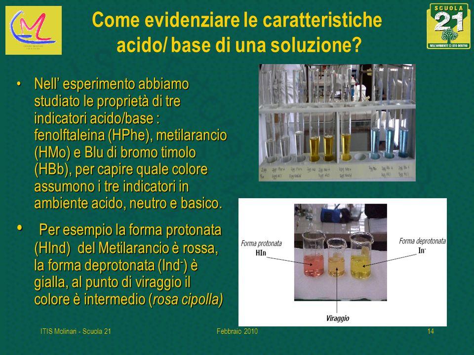 ITIS Molinari - Scuola 21Febbraio 201014 Come evidenziare le caratteristiche acido/ base di una soluzione.