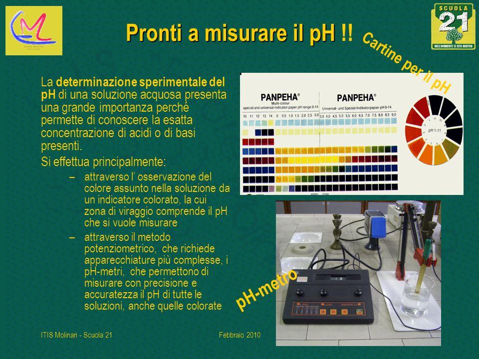 ITIS Molinari - Scuola 21Febbraio 201016 Pronti a misurare il pH Pronti a misurare il pH !.
