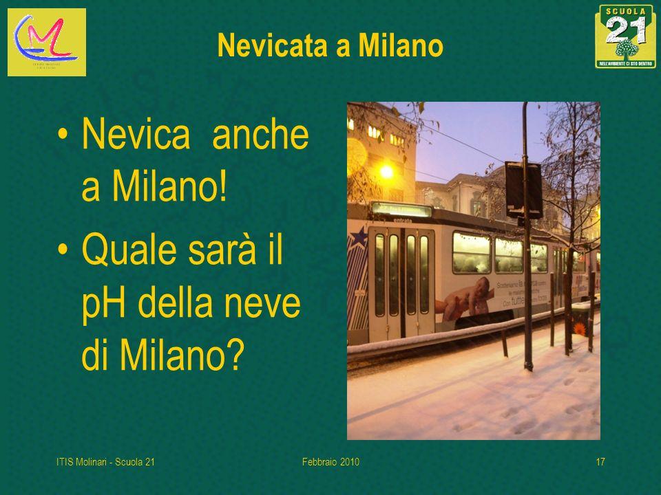 ITIS Molinari - Scuola 21Febbraio 201017 Nevicata a Milano Nevica anche a Milano.