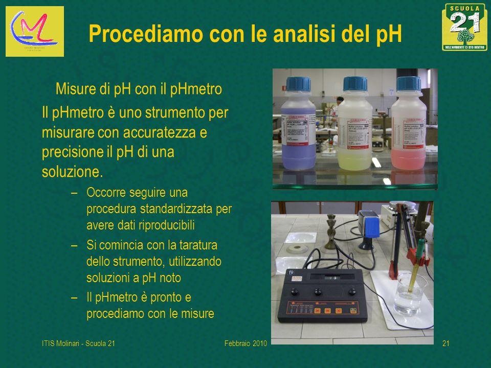 ITIS Molinari - Scuola 21Febbraio 201021 Procediamo con le analisi del pH Misure di pH con il pHmetro Il pHmetro è uno strumento per misurare con accuratezza e precisione il pH di una soluzione.