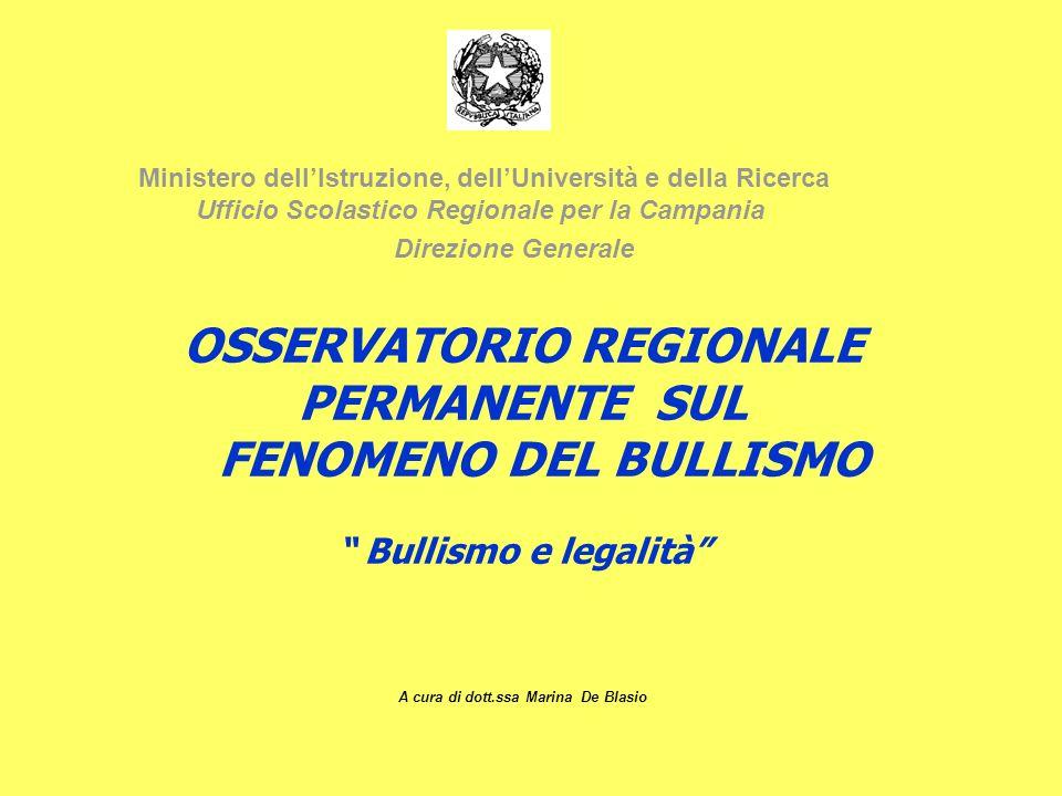 Ministero dellIstruzione, dellUniversità e della Ricerca Ufficio Scolastico Regionale per la Campania Direzione Generale OSSERVATORIO REGIONALE PERMAN