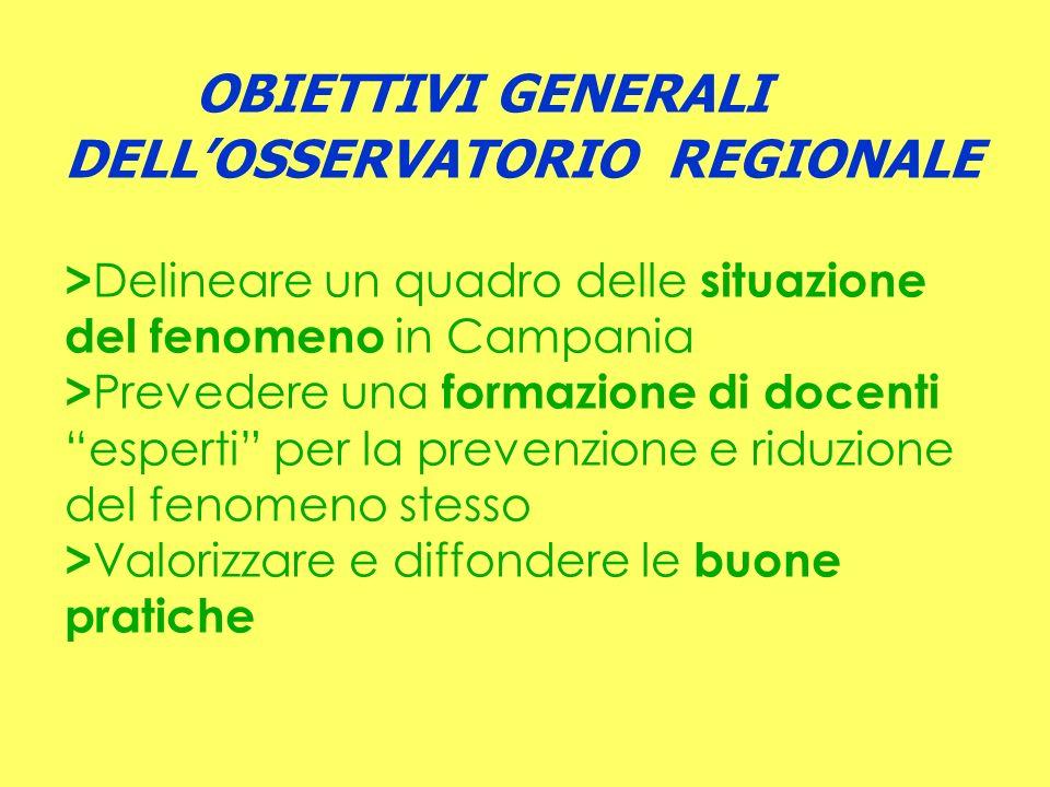 OBIETTIVI GENERALI DELLOSSERVATORIO REGIONALE > Delineare un quadro delle situazione del fenomeno in Campania > Prevedere una formazione di docenti es