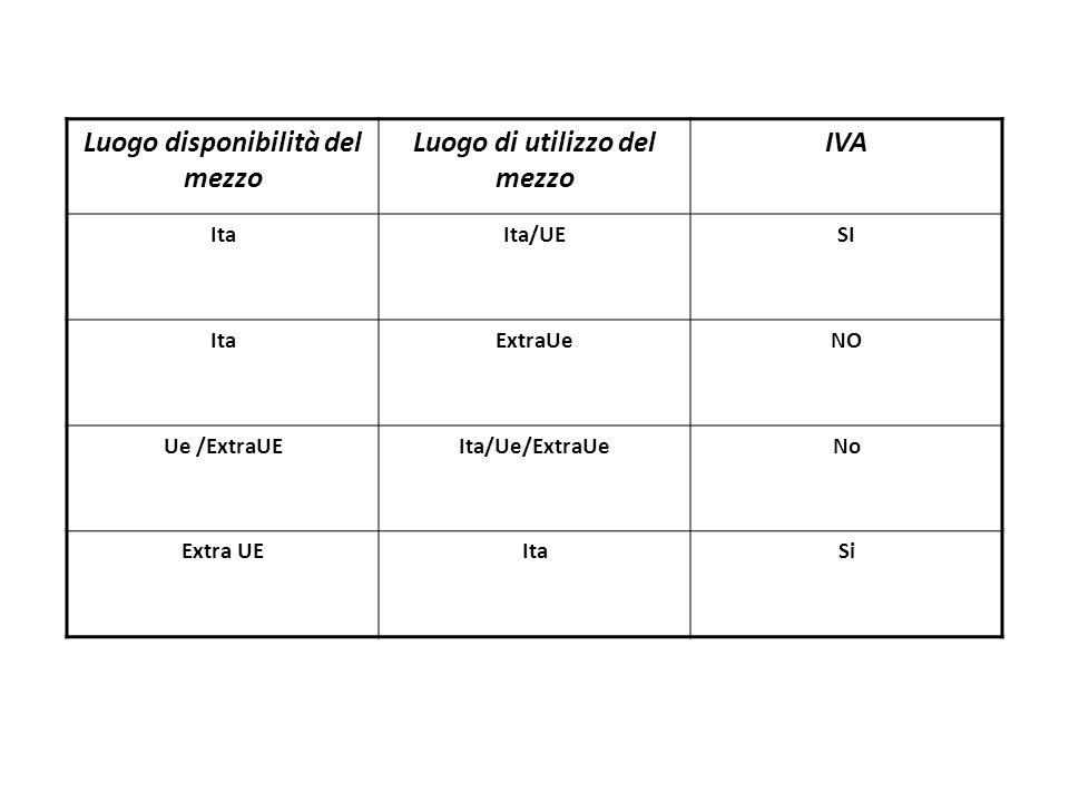 Luogo disponibilità del mezzo Luogo di utilizzo del mezzo IVA ItaIta/UESI ItaExtraUeNO Ue /ExtraUEIta/Ue/ExtraUeNo Extra UEItaSi