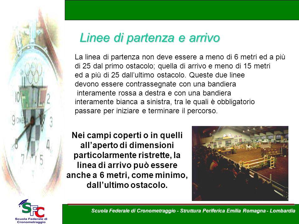 Linee di partenza e arrivo La linea di partenza non deve essere a meno di 6 metri ed a più di 25 dal primo ostacolo; quella di arrivo e meno di 15 met