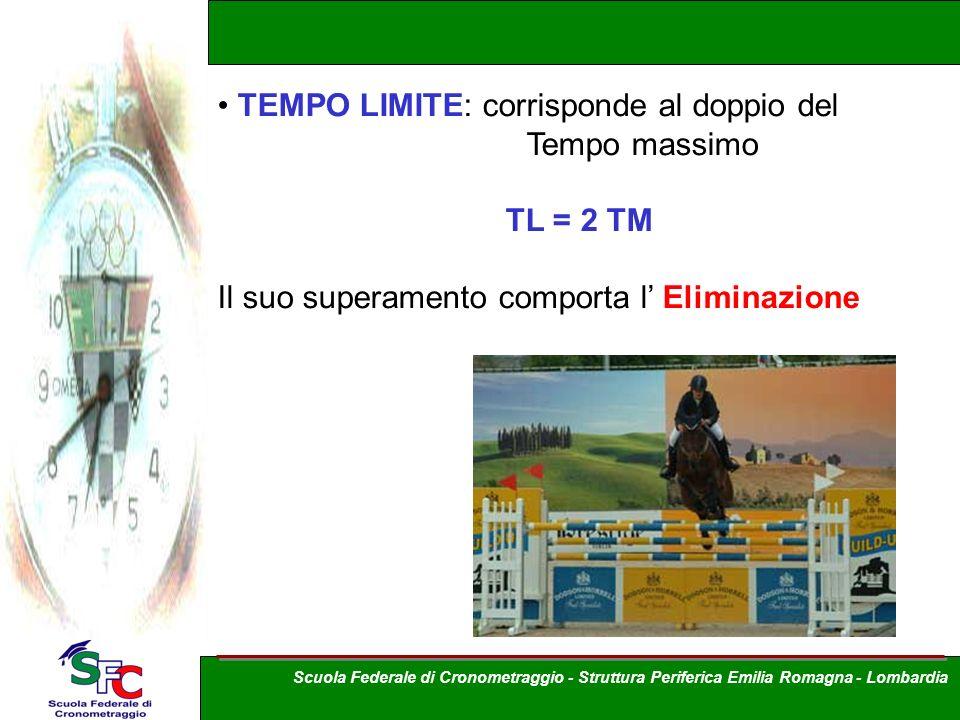 TEMPO LIMITE: corrisponde al doppio del Tempo massimo TL = 2 TM Il suo superamento comporta l Eliminazione Scuola Federale di Cronometraggio - Struttu