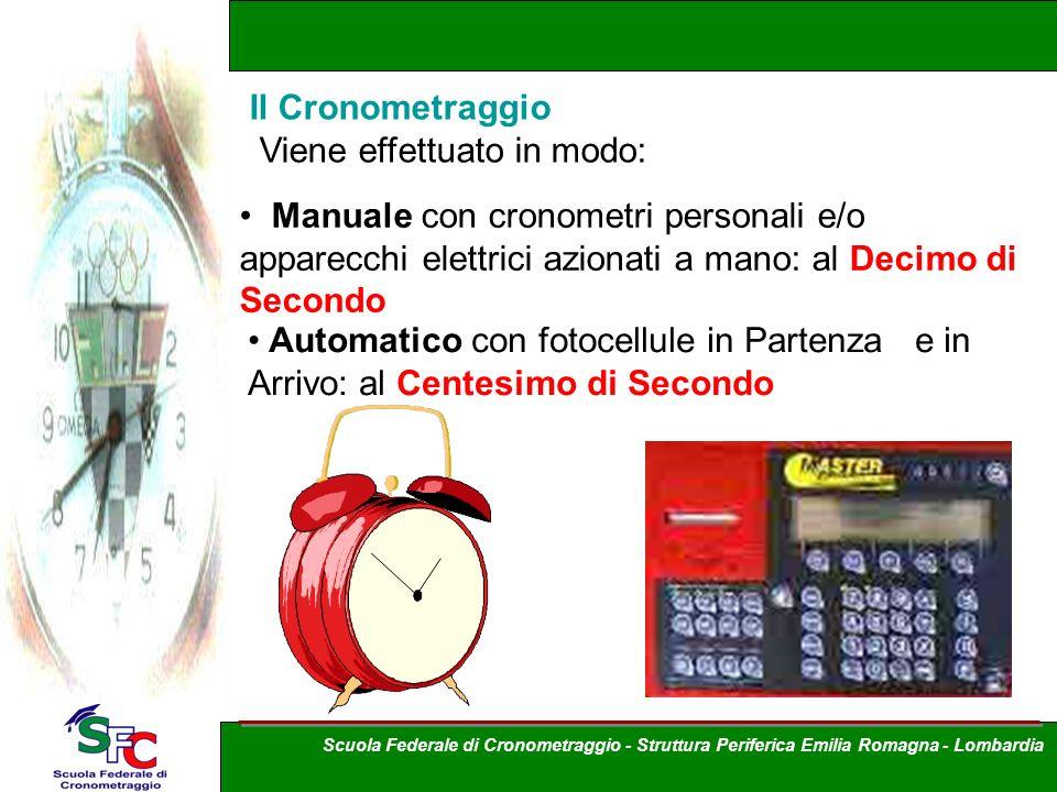 Il Cronometraggio Viene effettuato in modo: Manuale con cronometri personali e/o apparecchi elettrici azionati a mano: al Decimo di Secondo Automatico