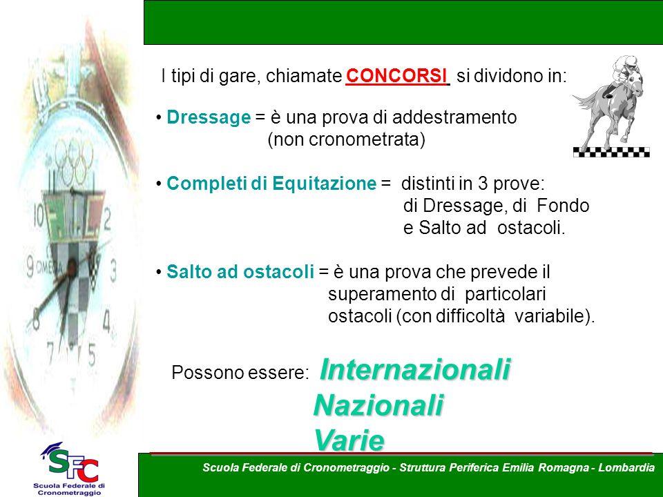 I CONCORSI IPPICI I tipi di gare, chiamate CONCORSI si dividono in: Dressage = è una prova di addestramento (non cronometrata) Completi di Equitazione