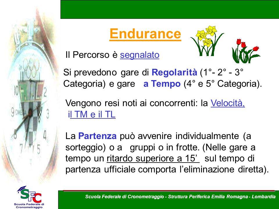 Endurance Si prevedono gare di Regolarità (1°- 2° - 3° Categoria) e gare a Tempo (4° e 5° Categoria). Vengono resi noti ai concorrenti: la Velocità, i