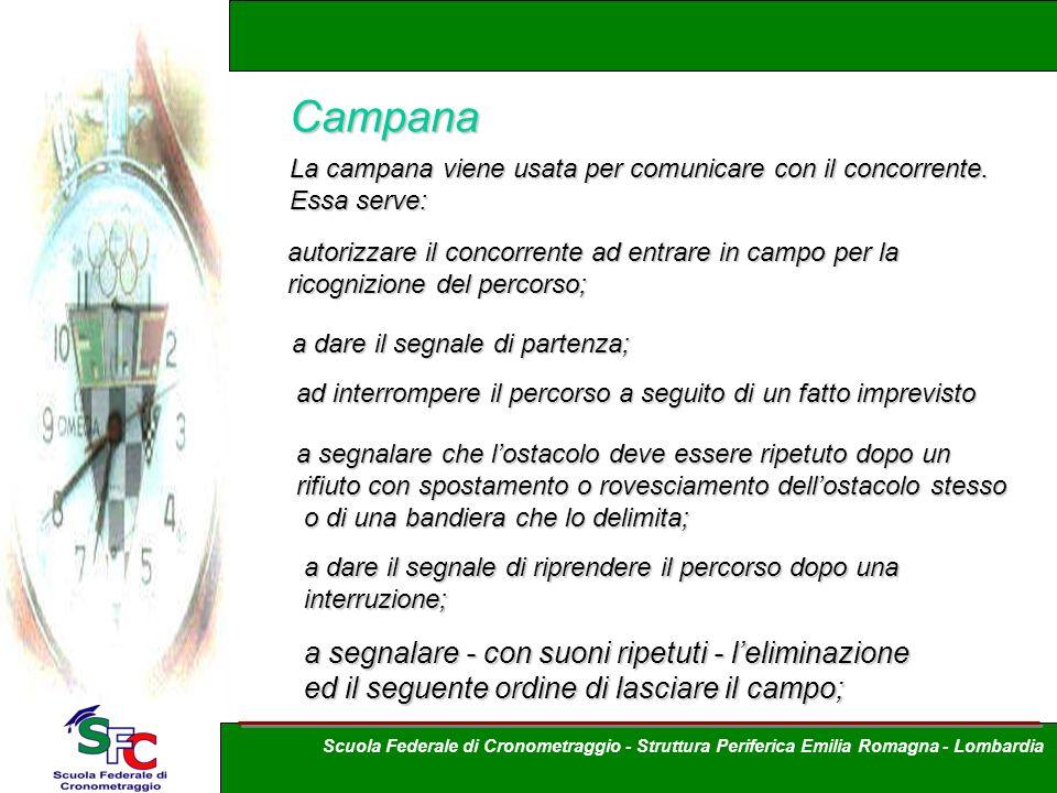 Campana La campana viene usata per comunicare con il concorrente. Essa serve: autorizzare il concorrente ad entrare in campo per la ricognizione del p