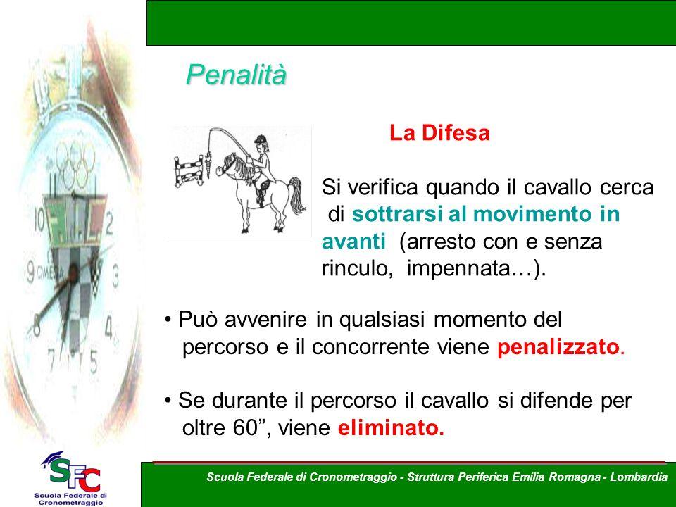 Penalità La Difesa Si verifica quando il cavallo cerca di sottrarsi al movimento in avanti (arresto con e senza rinculo, impennata…). Può avvenire in