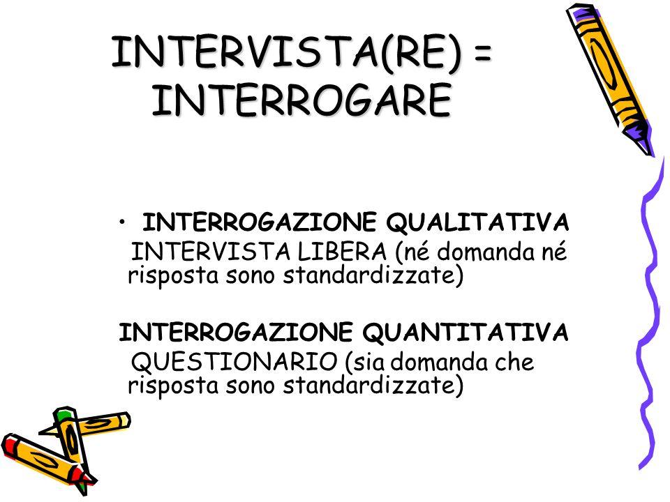 INTERVISTA(RE) = INTERROGARE INTERROGAZIONE QUALITATIVA INTERVISTA LIBERA (né domanda né risposta sono standardizzate) INTERROGAZIONE QUANTITATIVA QUE