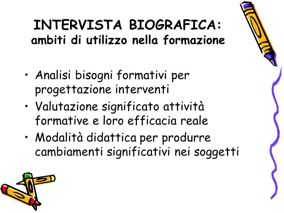 INTERVISTA BIOGRAFICA: ambiti di utilizzo nella formazione Analisi bisogni formativi per progettazione interventi Valutazione significato attività for