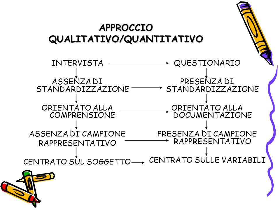 TIPOLOGIE DI INTERVISTA STRUTTURATA (domande prestabilite per forma e contenuto).