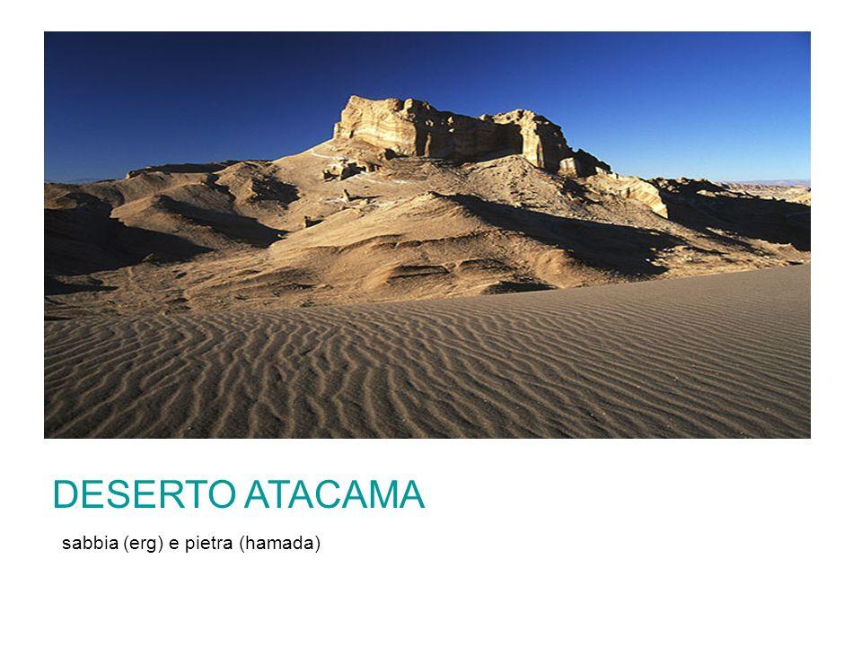 I desertiClima Temperature Alte (media annua di 25°).