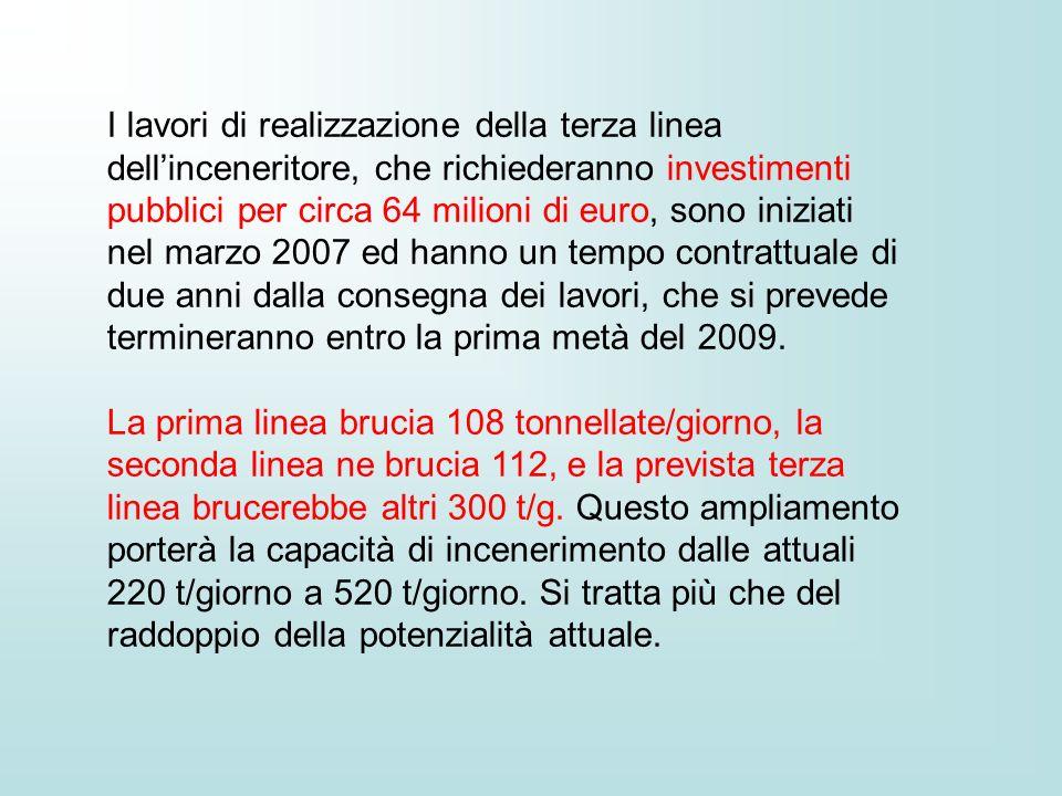I lavori di realizzazione della terza linea dellinceneritore, che richiederanno investimenti pubblici per circa 64 milioni di euro, sono iniziati nel marzo 2007 ed hanno un tempo contrattuale di due anni dalla consegna dei lavori, che si prevede termineranno entro la prima metà del 2009.