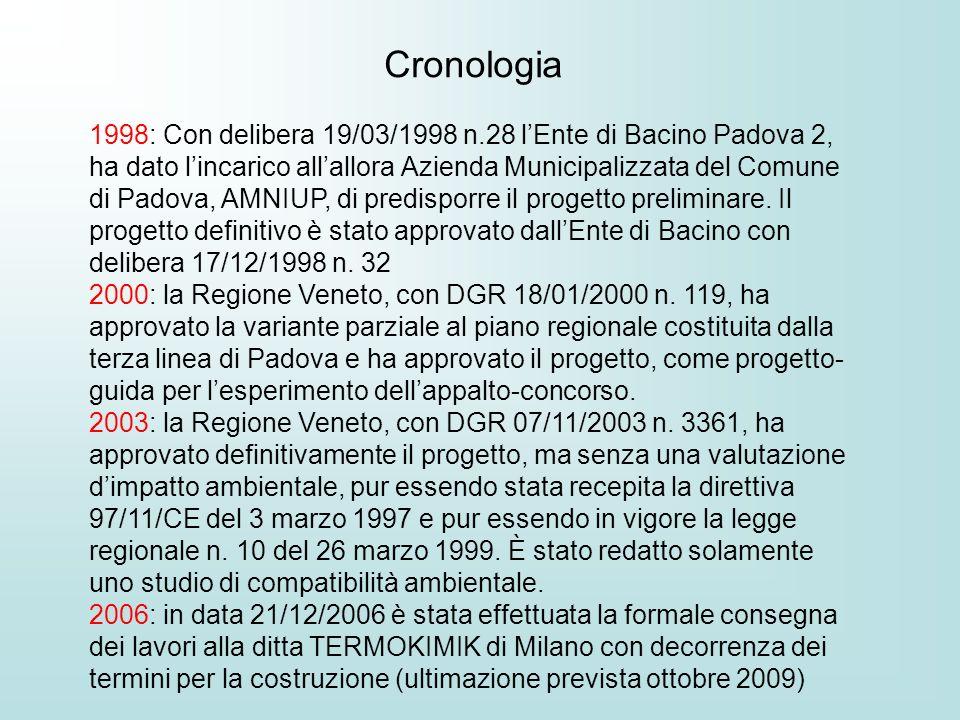 Cronologia 1998: Con delibera 19/03/1998 n.28 lEnte di Bacino Padova 2, ha dato lincarico allallora Azienda Municipalizzata del Comune di Padova, AMNI