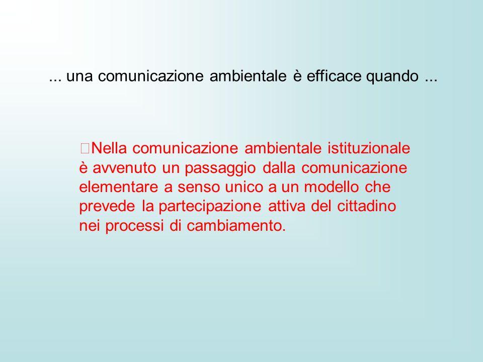 Nella comunicazione ambientale istituzionale è avvenuto un passaggio dalla comunicazione elementare a senso unico a un modello che prevede la partecipazione attiva del cittadino nei processi di cambiamento....