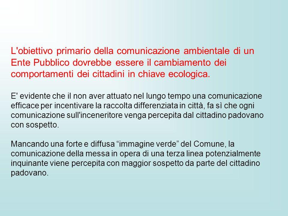 L obiettivo primario della comunicazione ambientale di un Ente Pubblico dovrebbe essere il cambiamento dei comportamenti dei cittadini in chiave ecologica.