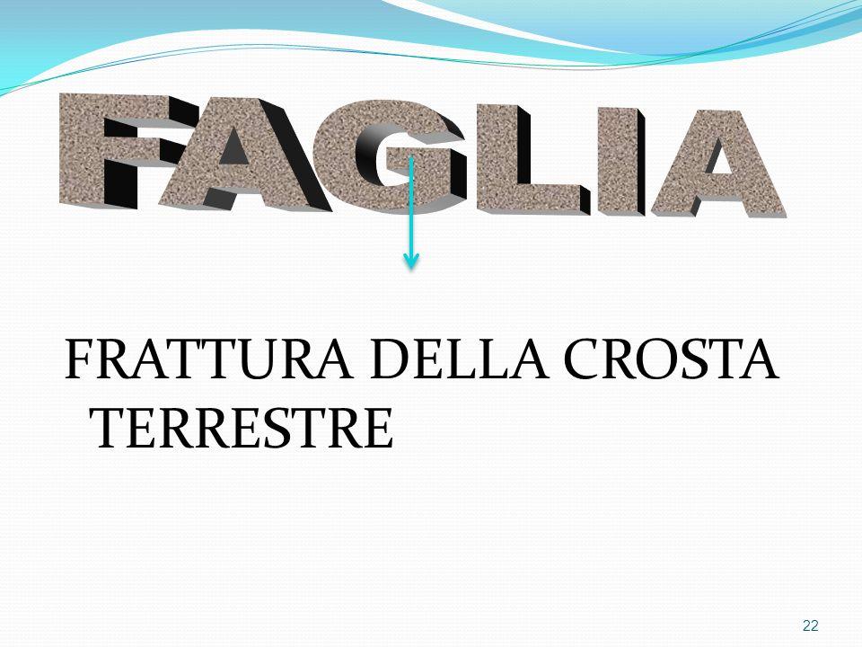21 CROSTA TERRESTRE + SOTTILE STRATO SUPERIORE DEL MANTELLO.