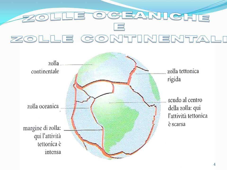 Gli strati da cui è costituita la Terra sono: NUCLEO MANTELLO CROSTA Il nucleo interno della Terra è costituito da ferro e nichel solidi, mentre il nu