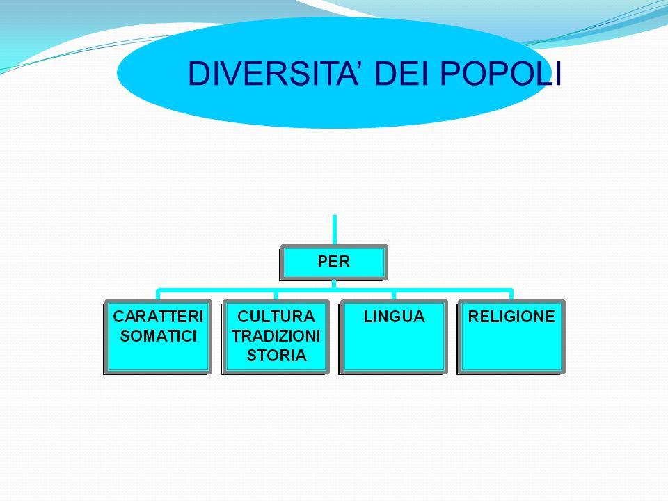 DIVERSITA DEI POPOLI